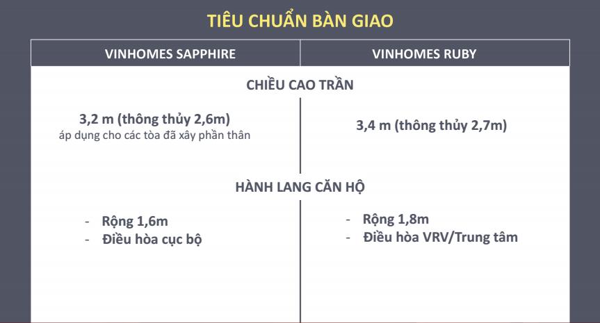 tieu-chuan-ban-giao-smart-city