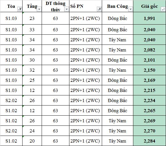 gia-chuyen-nhuong3