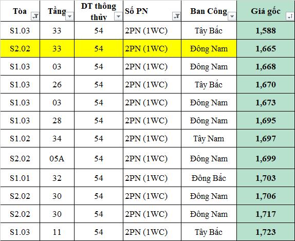 gia-chuyen-nhuong2